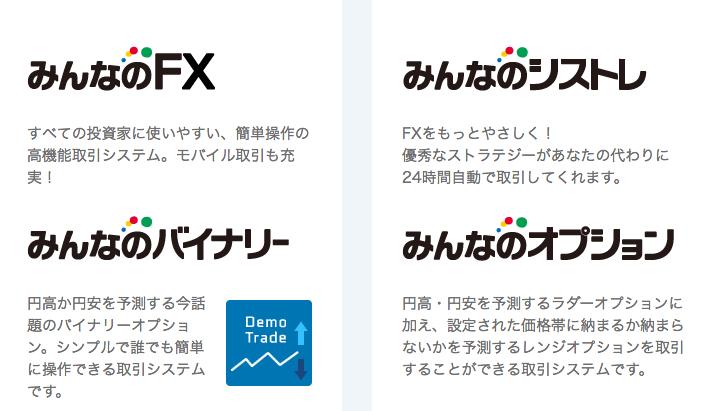 みんなのオプションの関連アプリや取引チャート分析システム一覧