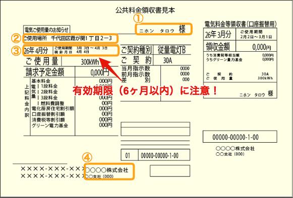 現住所がわかる提出書類(公共料金領収書)