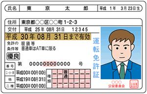 本人確認書類の免許証サンプル