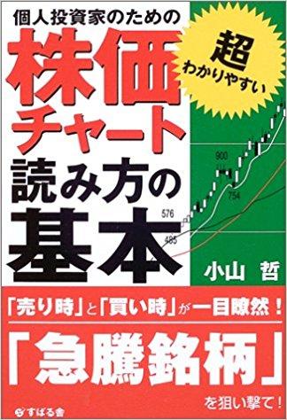 株価チャート読み方基本画像