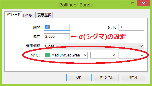 MT4でのボリンジャーバンドの設定方法 スタイル